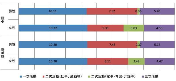 graph_jikan.gif